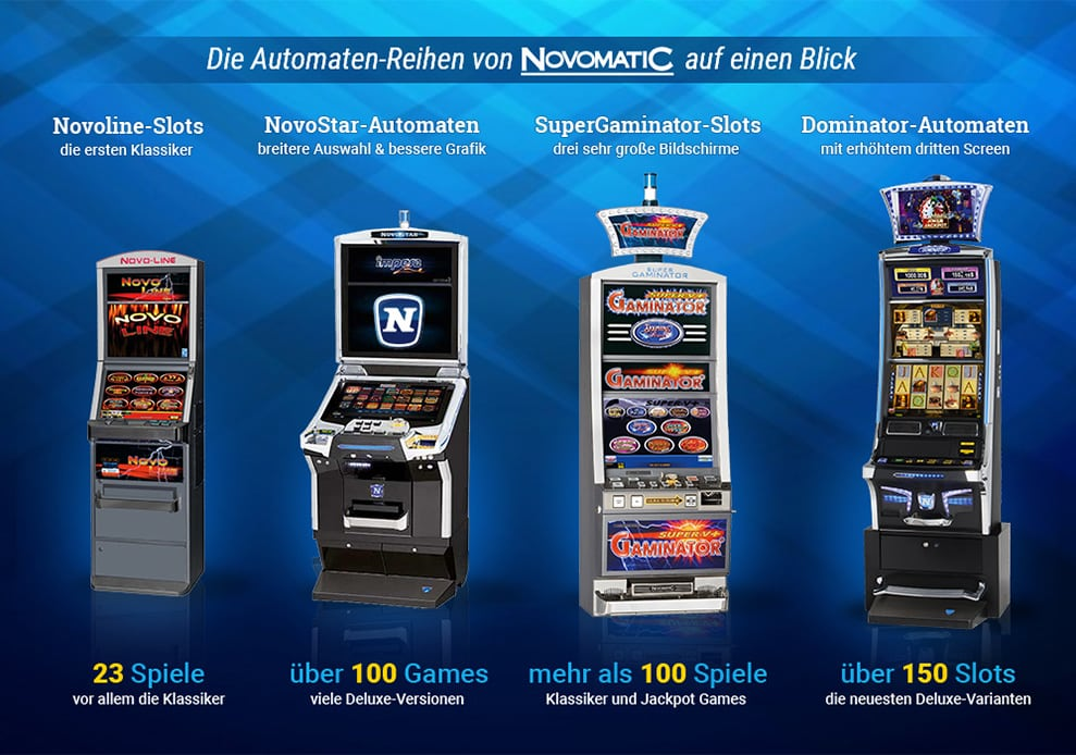 Novoline Online Casino EchtGeld Spiele und Überblick